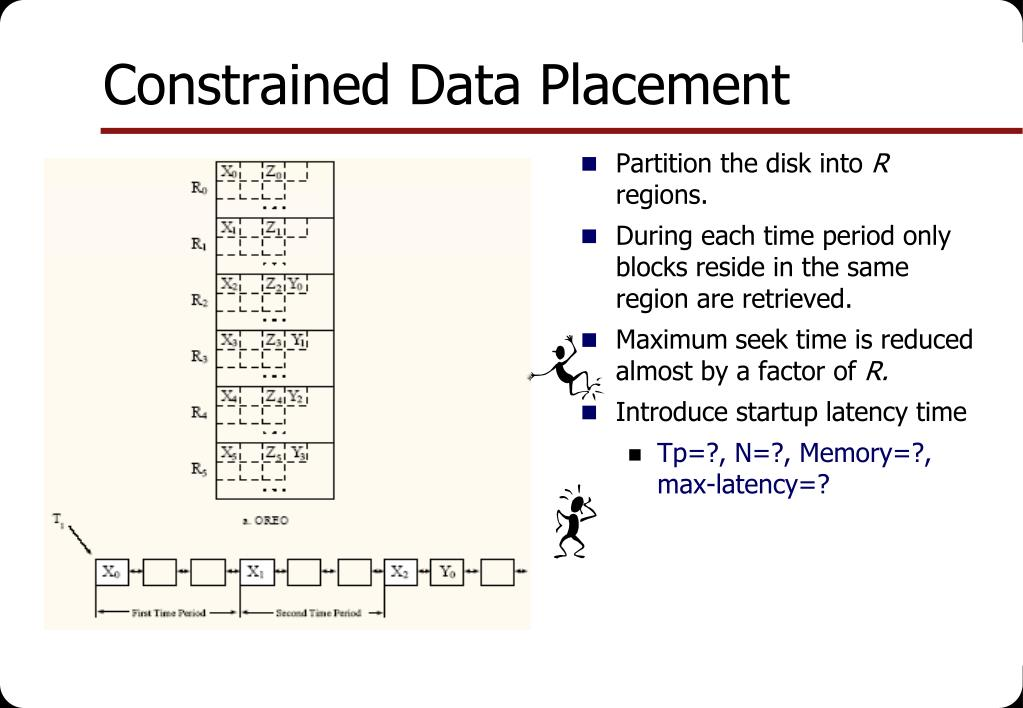 Constrained Data Placement