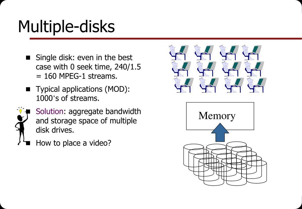 Multiple-disks