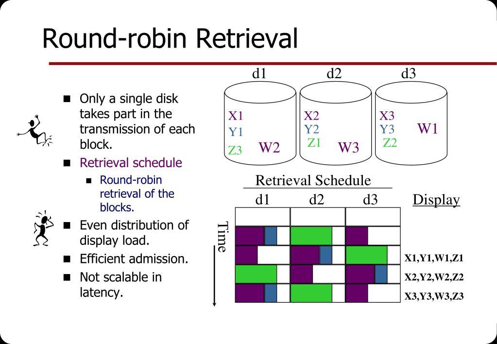 Round-robin Retrieval