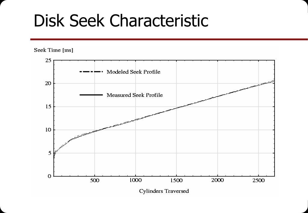 Disk Seek Characteristic