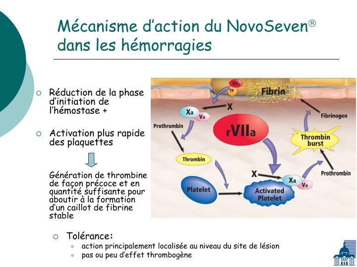 Mécanisme d'action du NovoSeven