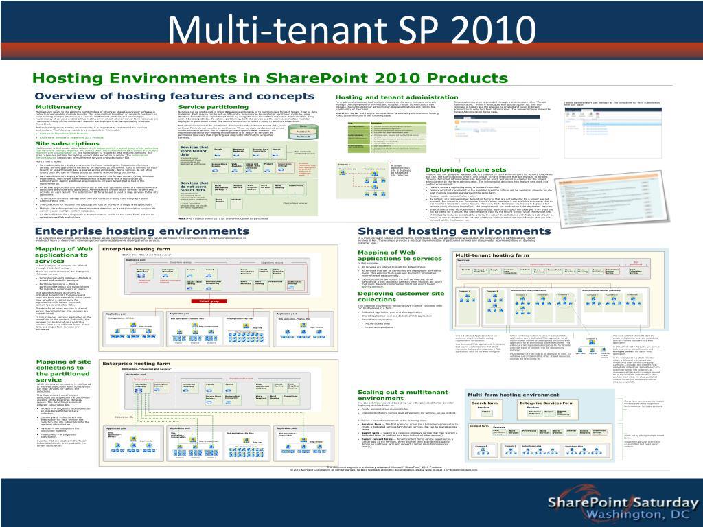 Multi-tenant SP 2010