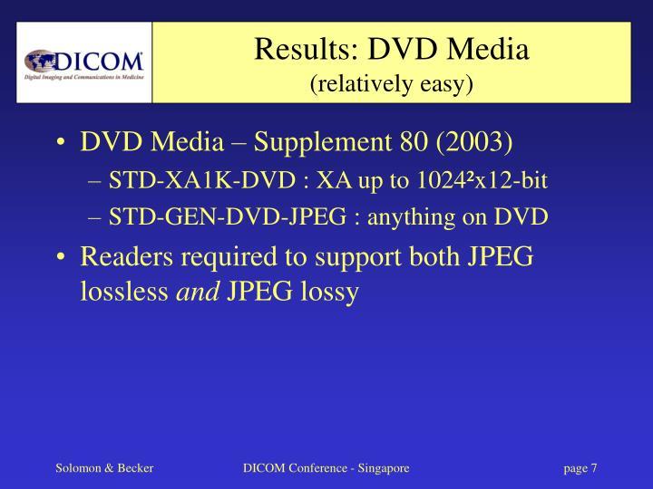 Results: DVD Media