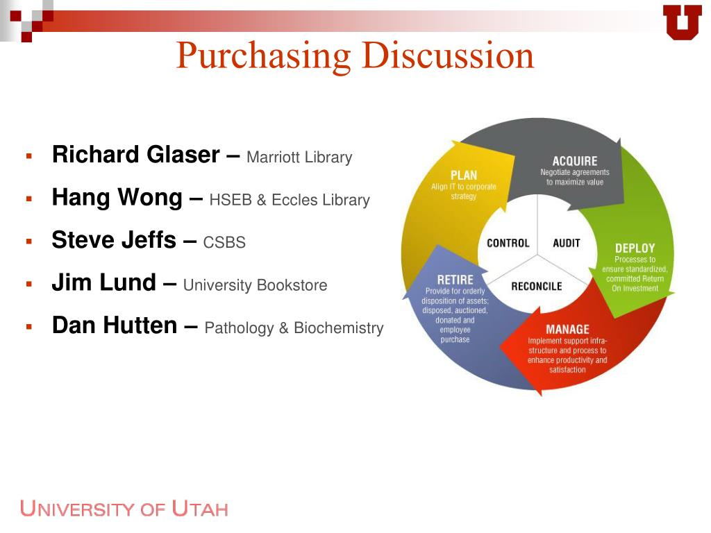 Purchasing Discussion