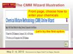 the cmm wizard illustration