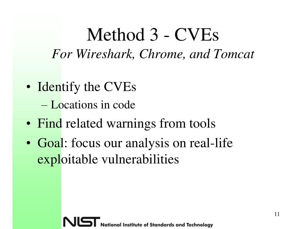 Method 3 - CVEs