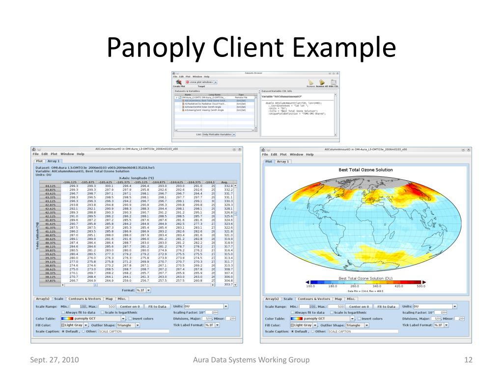 Panoply Client Example