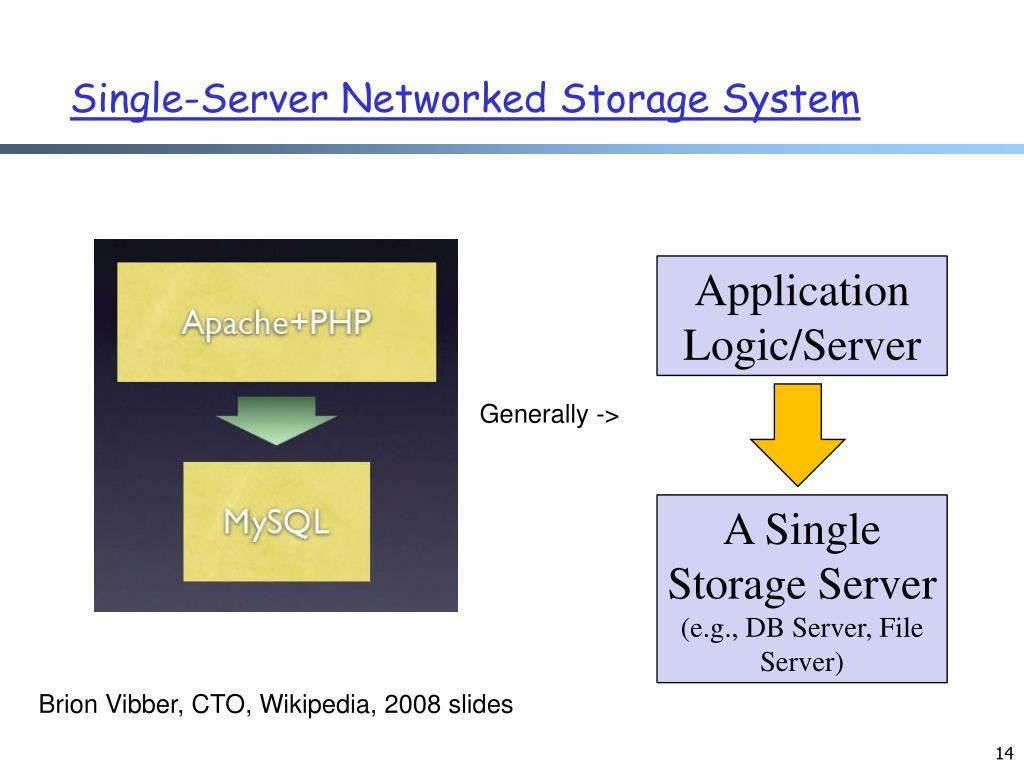Single-Server Networked Storage System