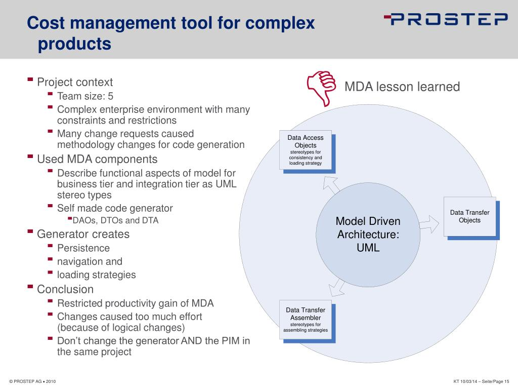 Cost management tool for complex products