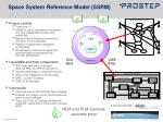space system reference model ssrm
