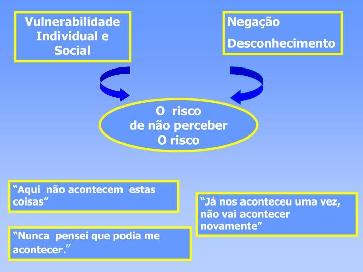 Vulnerabilidade Individual e Social
