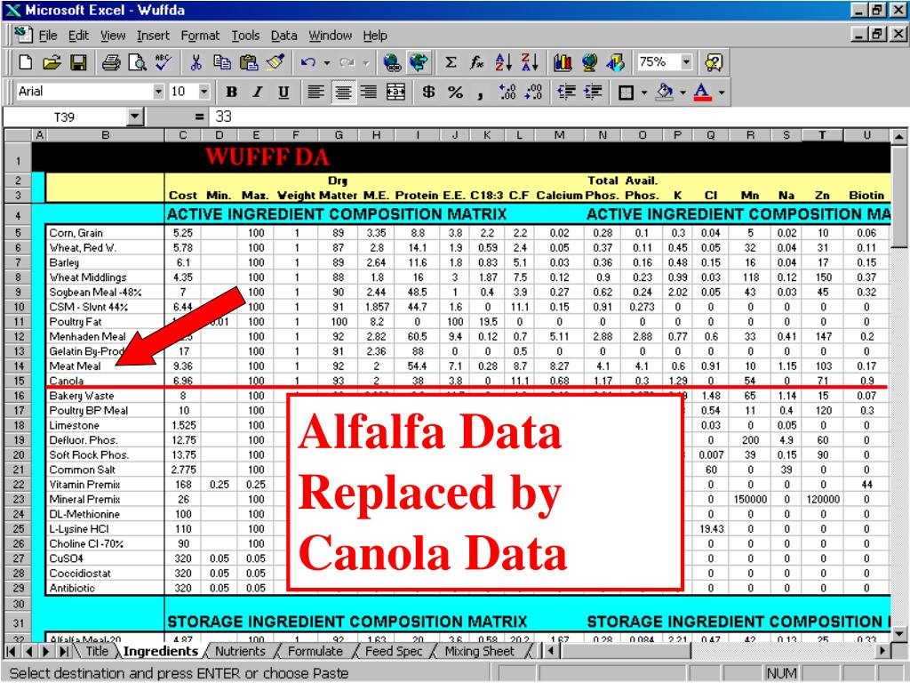 Alfalfa Data Replaced by Canola Data