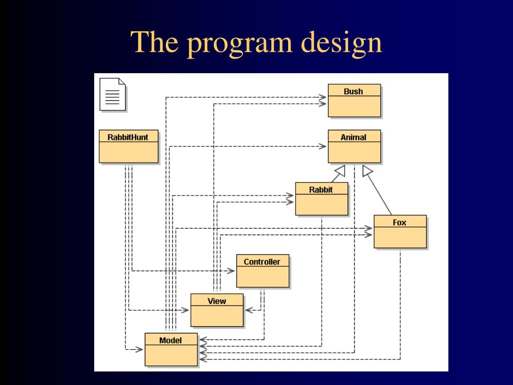 The program design