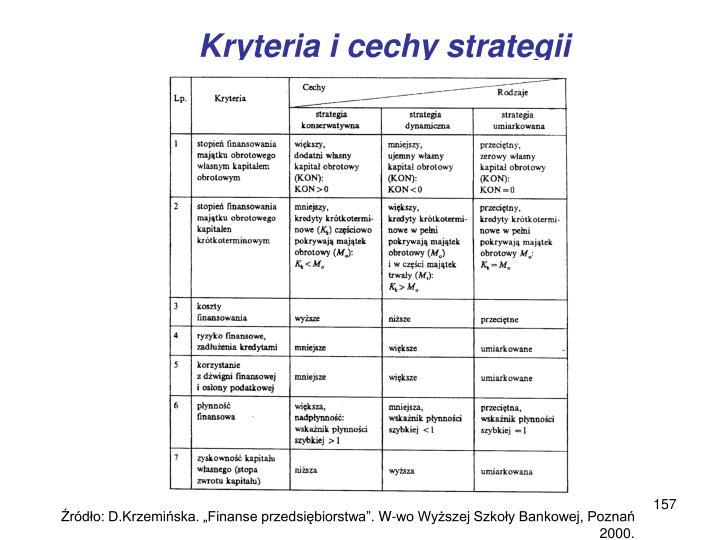 Kryteria i cechy strategii