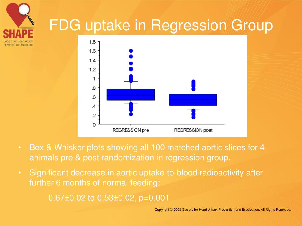 FDG uptake in Regression Group