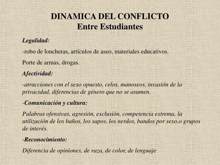 DINAMICA DEL CONFLICTO