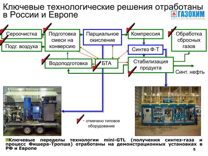 Ключевые технологические решения отработаны в России и Европе