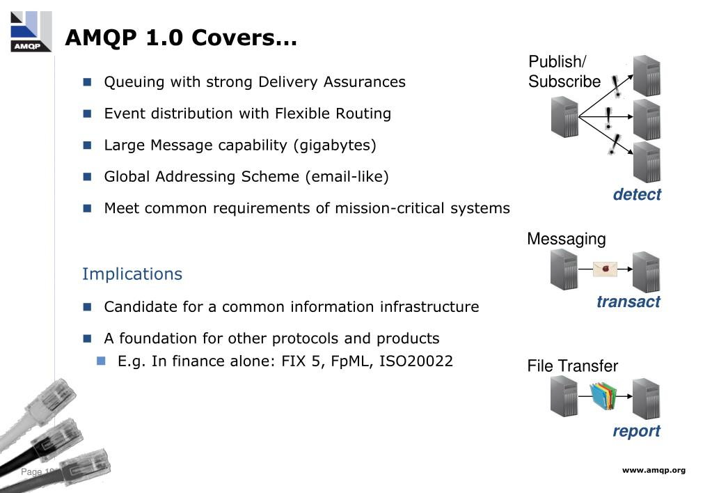AMQP 1.0 Covers…
