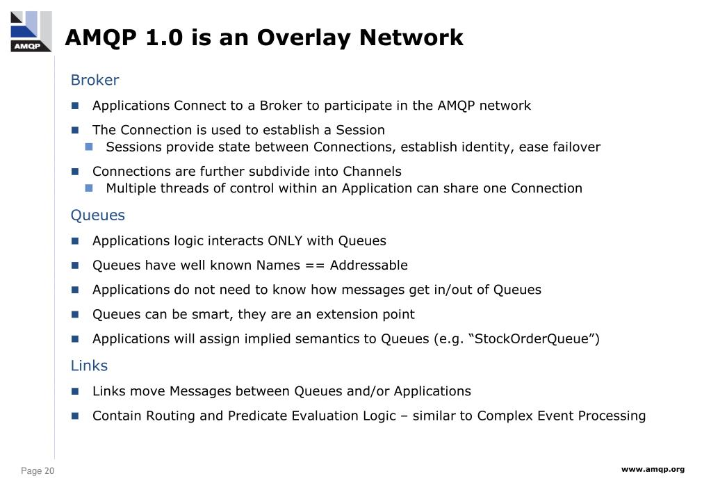 AMQP 1.0 is an Overlay Network