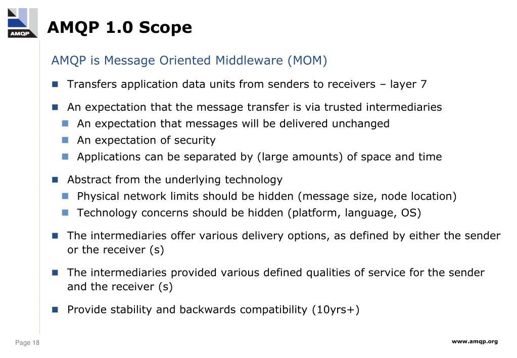 AMQP 1.0 Scope