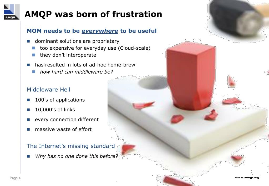 AMQP was born of frustration