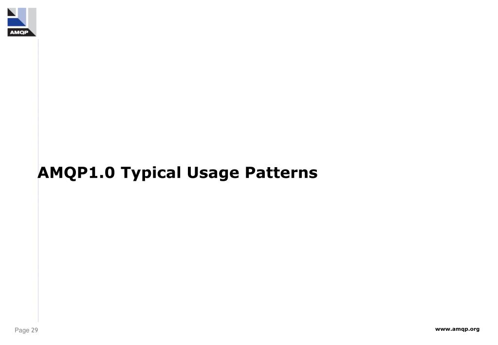 AMQP1.0 Typical Usage Patterns
