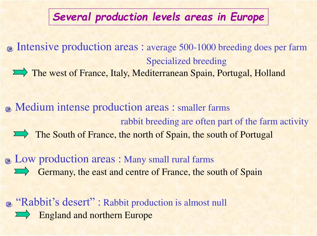 Intensive production areas :