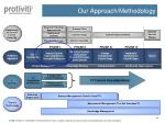 our approach methodology