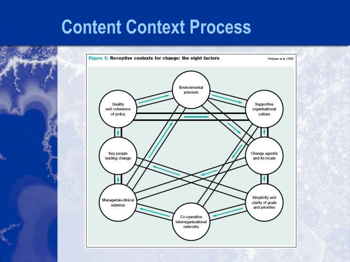 Content Context Process