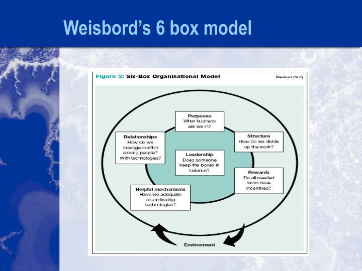 Weisbord's 6 box model