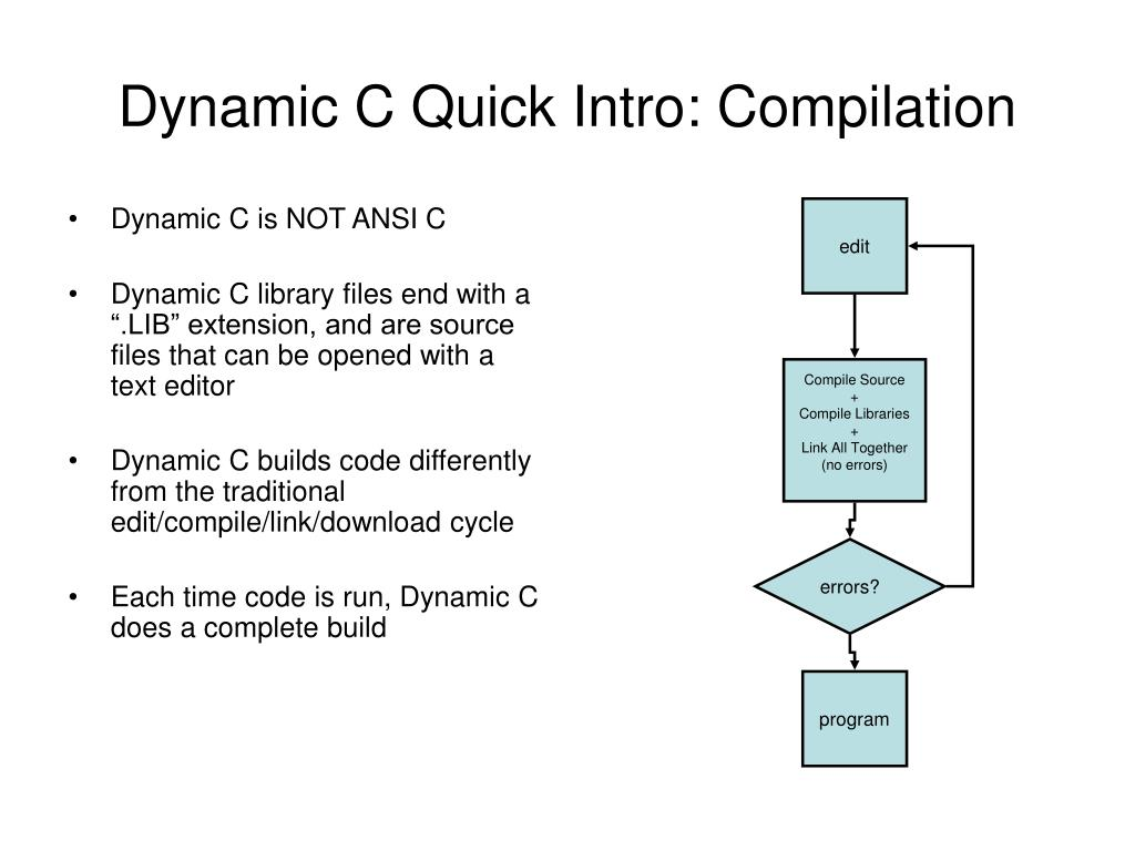 Dynamic C Quick Intro: Compilation