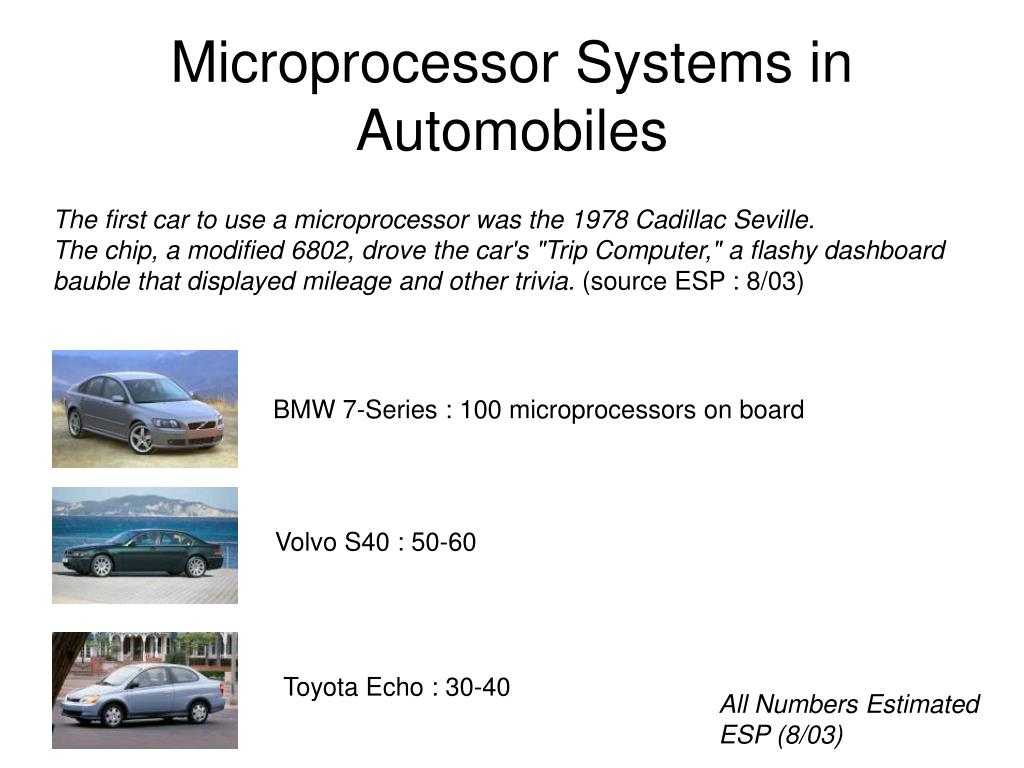 Microprocessor Systems in Automobiles
