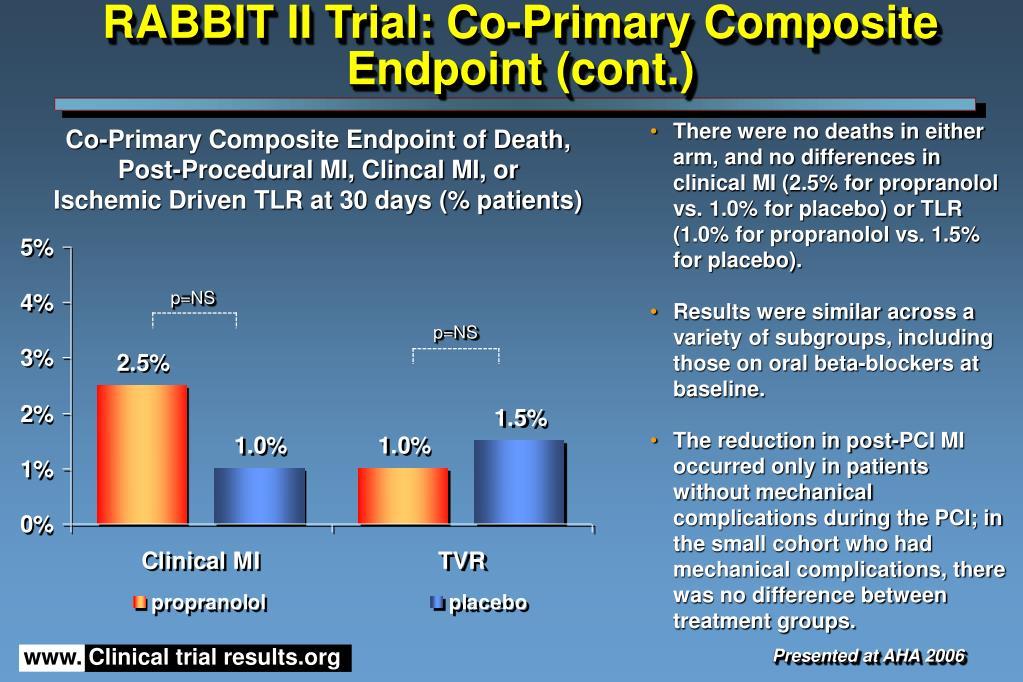 RABBIT II Trial: Co-Primary Composite