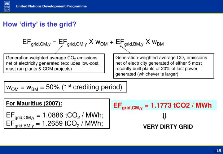 How 'dirty' is the grid?