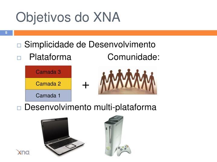 Objetivos do XNA