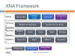 xna framework