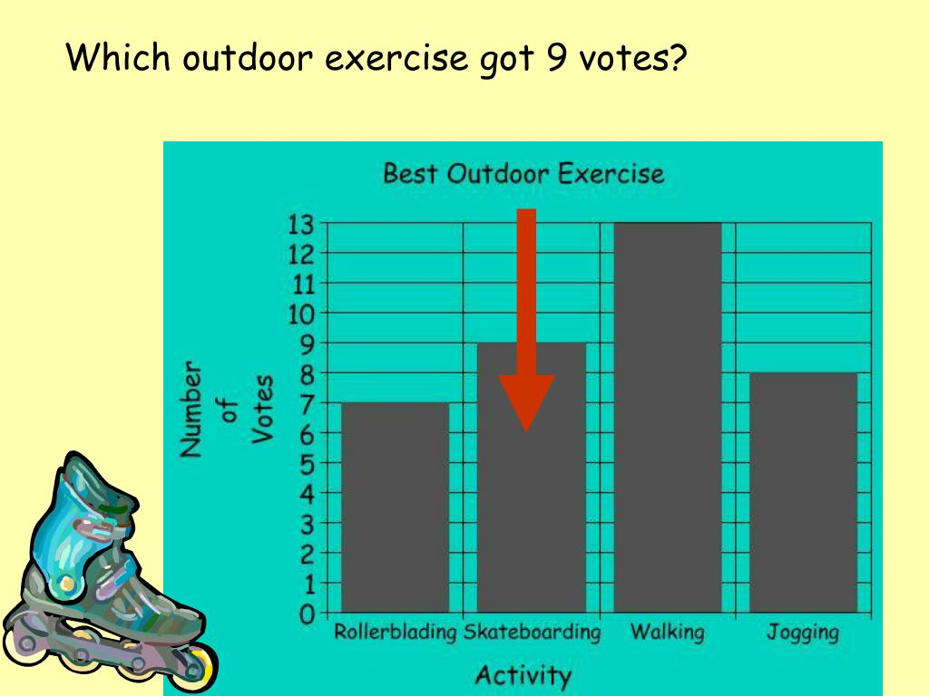 Which outdoor exercise got 9 votes?