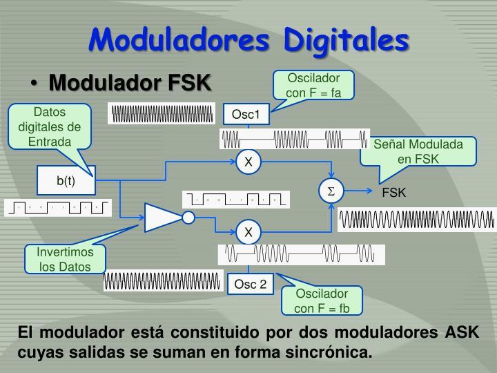 Moduladores Digitales
