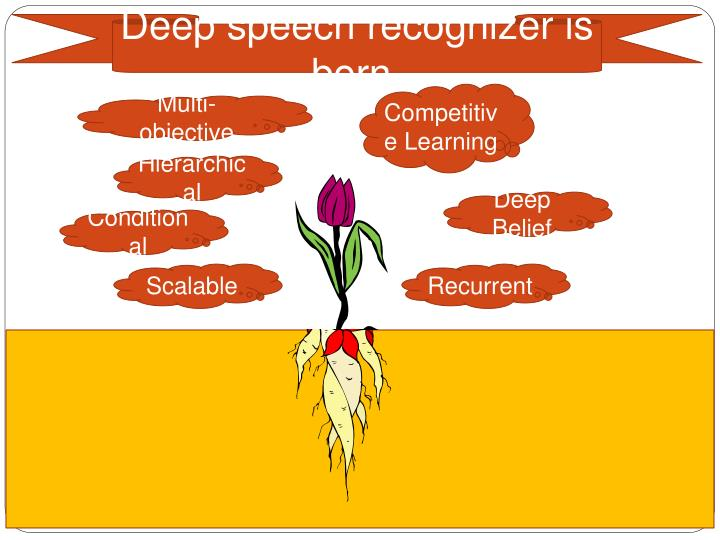 Deep speech recognizer is born.