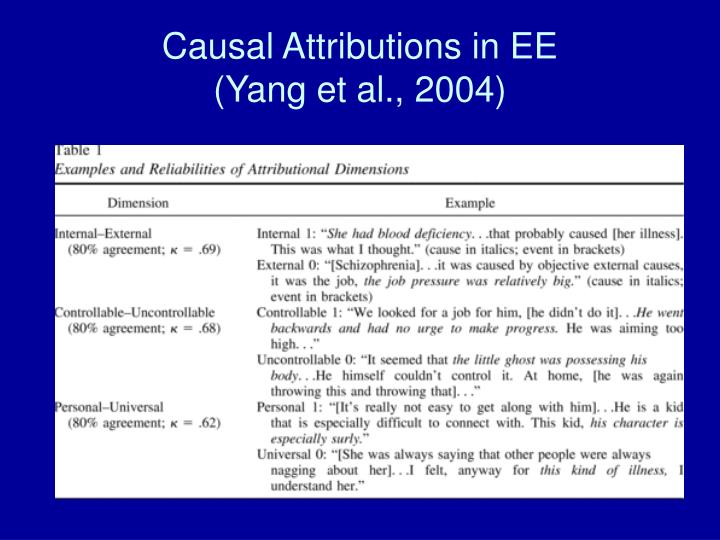 Causal Attributions in EE