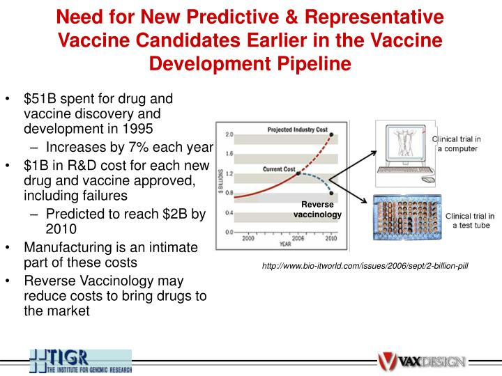 Need for New Predictive & Representative Vaccine Candidates Earlier in the Vaccine Development Pipeline