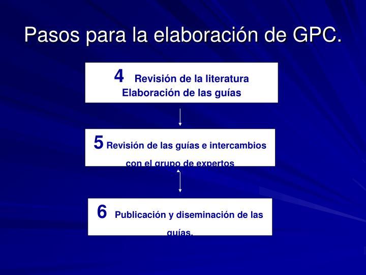 Pasos para la elaboración de GPC.