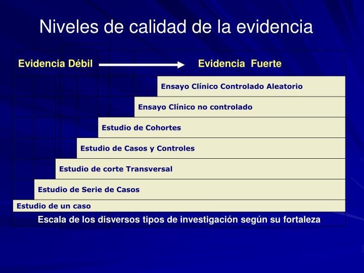 Niveles de calidad de la evidencia