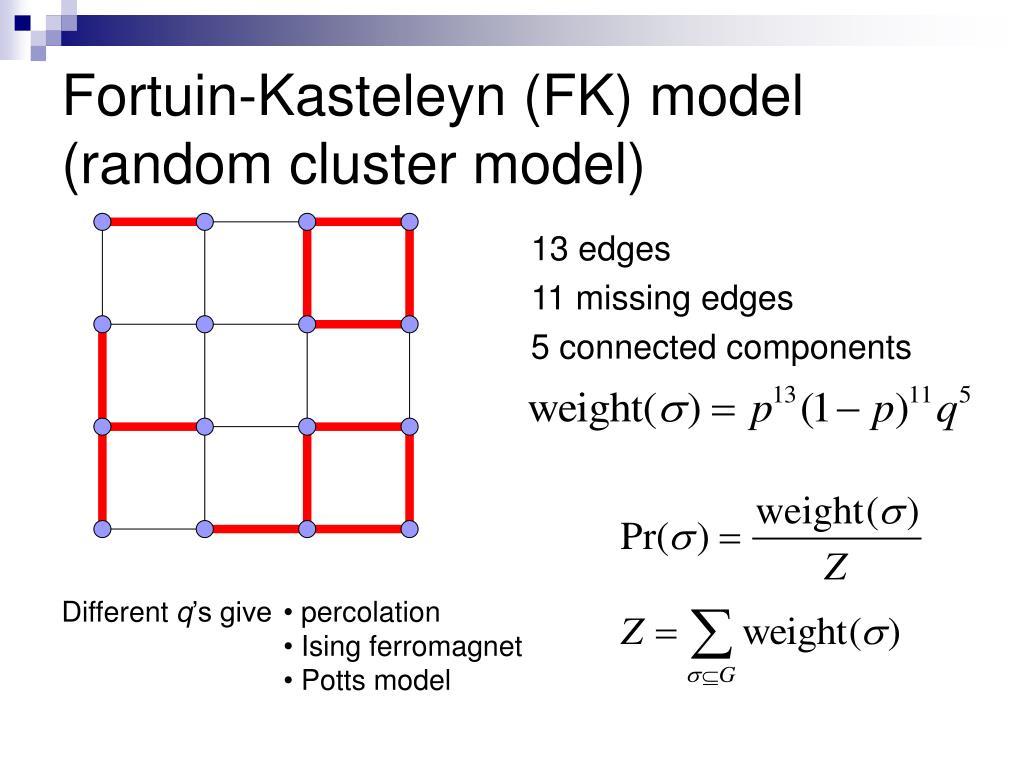 Fortuin-Kasteleyn (FK) model