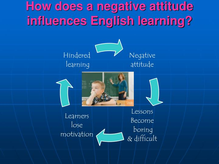 efl students' attitudes towards learning english What are efl learners' attitudes towards using persian in efl reading  classrooms  to what extent do iranian english learners and lecturers make  use of their.