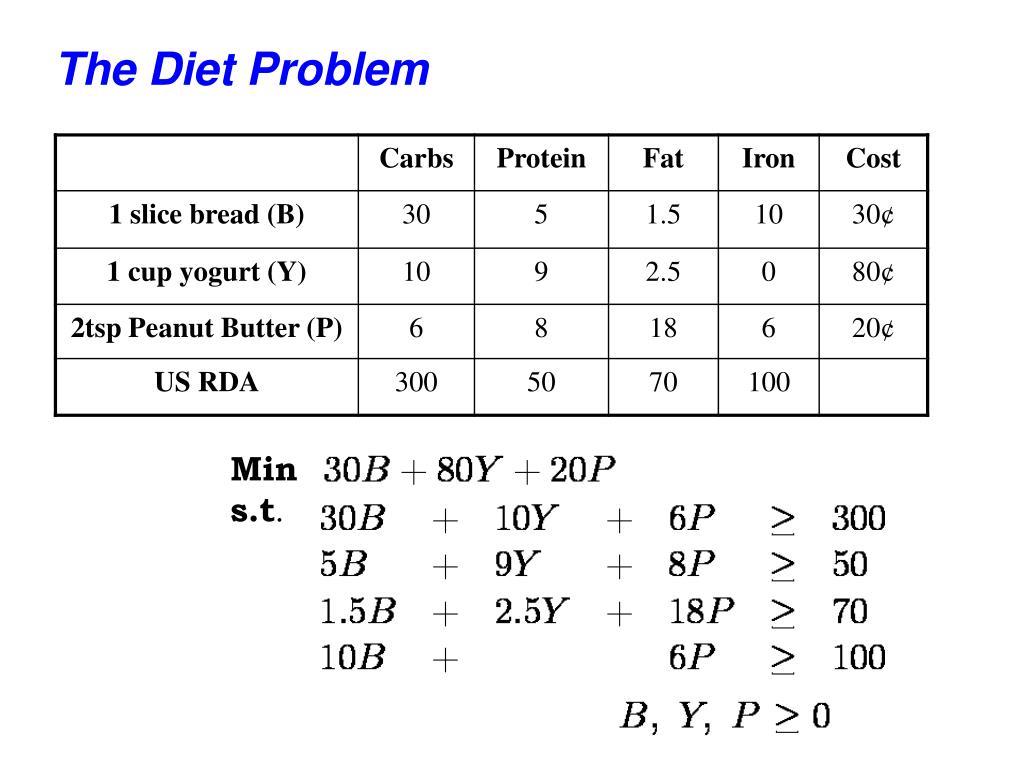 The Diet Problem