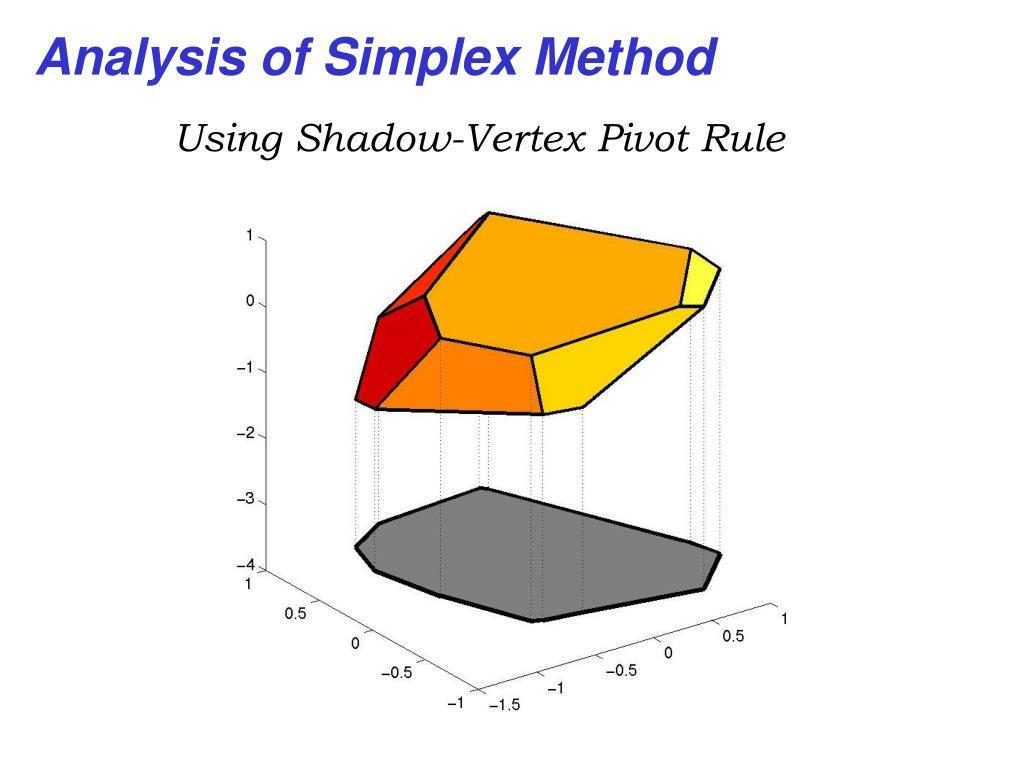 Analysis of Simplex Method