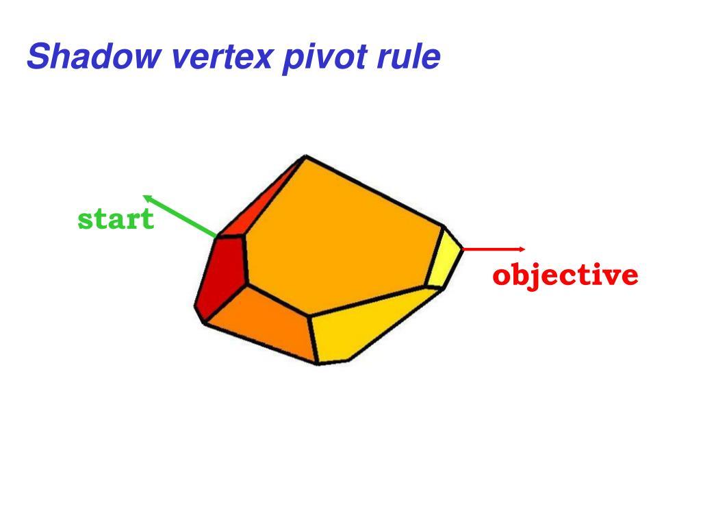 Shadow vertex pivot rule