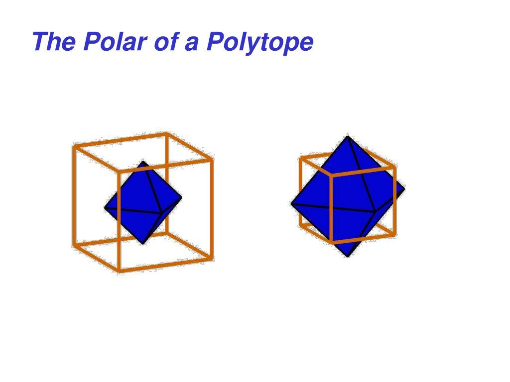 The Polar of a Polytope