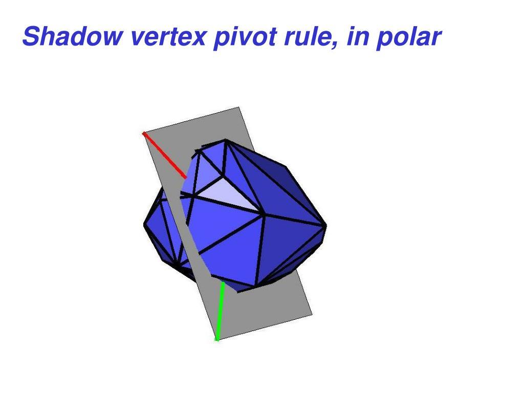 Shadow vertex pivot rule, in polar